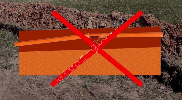 Неправильный уклон канализационной трубы