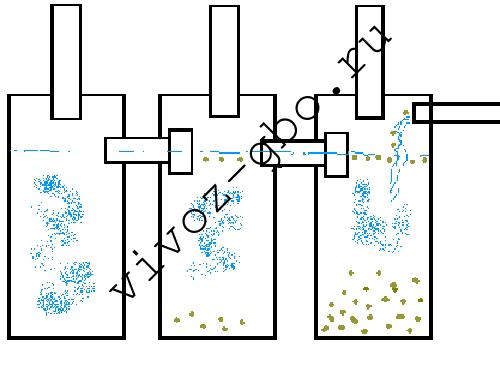 Схема тройной выгребной ямы с переливом