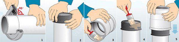 Установка уплотнительных резиновых манжет
