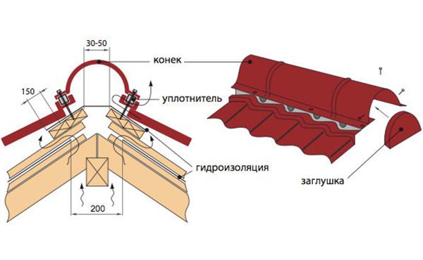 Технические характеристики лопата для уборки снега