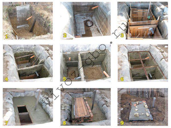 Туалет на даче как сделать яму
